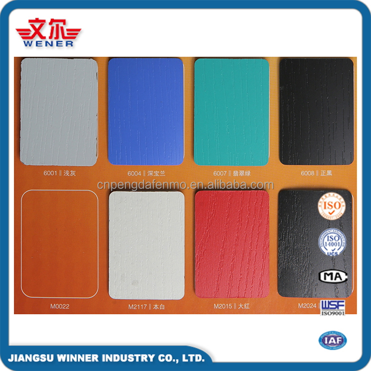 New style Best sell fireproof wall board