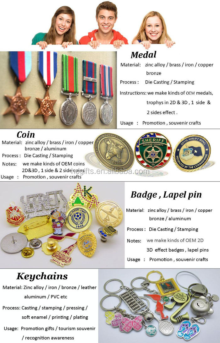 China Supplier Custom Enamel Zinc Alloy Ram shape  Metal Challenge Coin