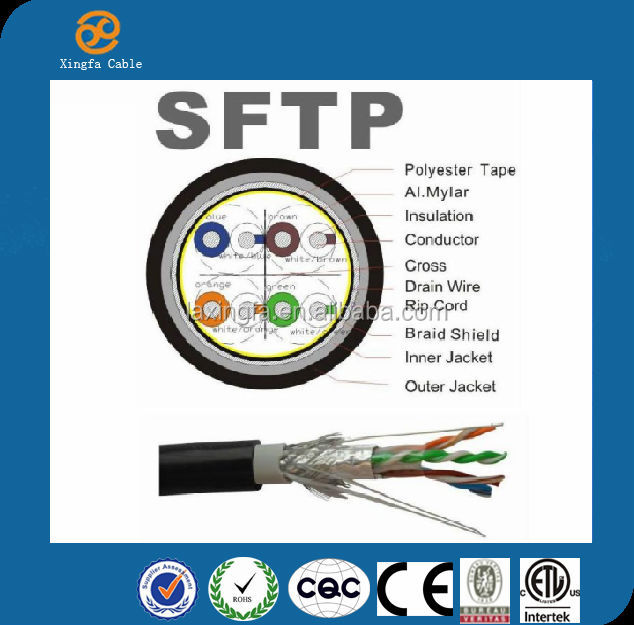 China High quality braided ethernet cable best price stp cat6 lan cable ftp cat6 cable