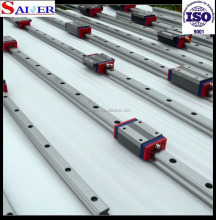 SER-GD20NA Linear Guide Rail, linear guideway, linear motion slides with competitive low price