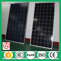 solar panel photovoltaic 250w by manufacturers in China mainland