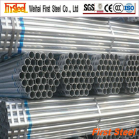 Top Quality Galvanized Pipe Size Chart