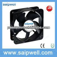 Good quality suntronix axial fan