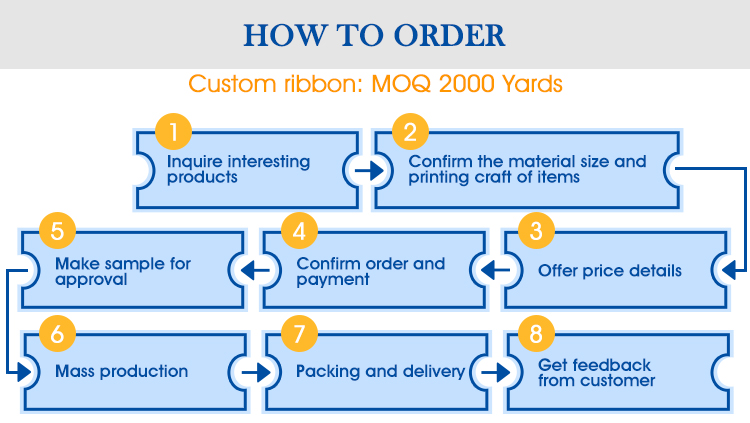 yama ribbon how to order.jpg