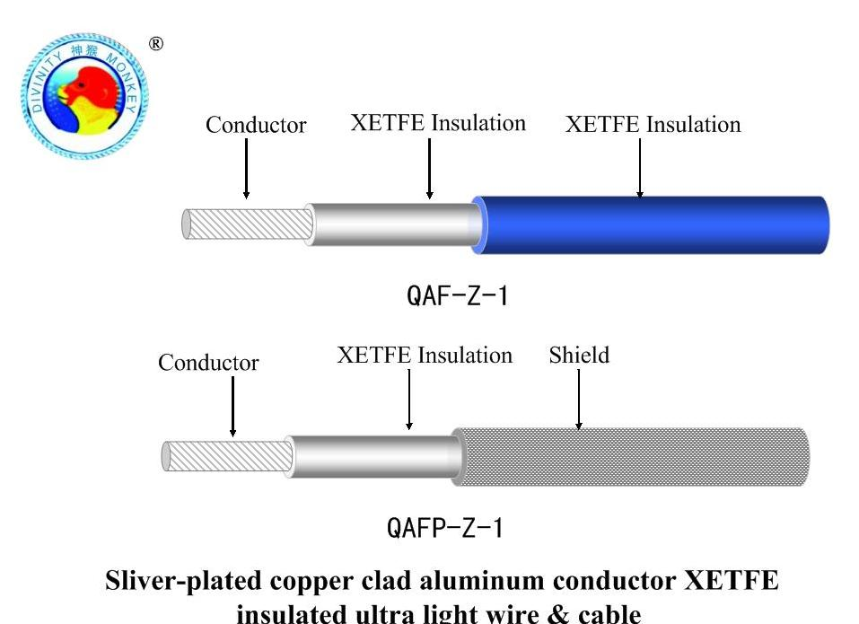 Silver-plated copper clad aluminum conductor XETFE insulated ultra light wire&cable