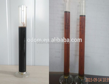 Ceramic Membrane Filtration For Waste Oil Treatment and Oil Purification