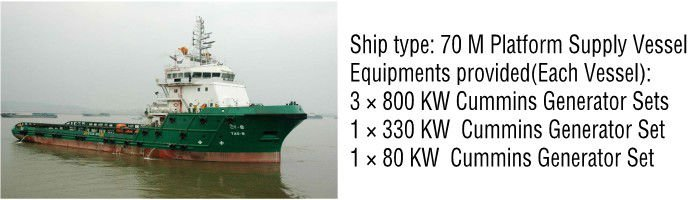 CSCPower-with cummins engine-Marine-Diesel-Generator-Sets-Successful-Cases-3