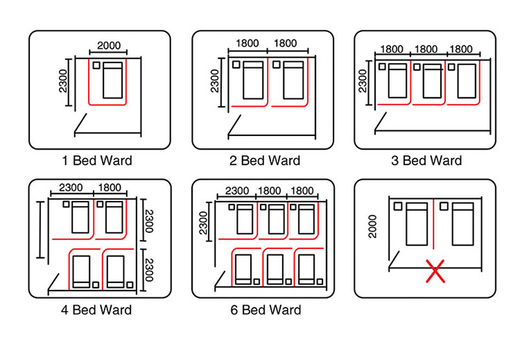 4-bed ward type
