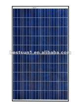 water cooled solar panels 200w