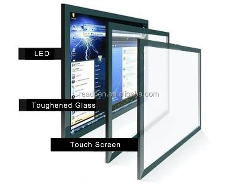 """<XZY>Multimedia Onderwijs Apparatuur Dual Touchscreen """" breedte = """" 750 """" hoogte = """" 594.375 """" style = """" marge: 0px auto; padding: 0px; verticale-align: midden; kleur: transparant; font-size: 0px; display: blok; breedte: 750px; hoogte: 594.375px; """" ori-breedte = """" 800 """" ori-hoogte = """" 634 """" ></span></span></p><p style="""