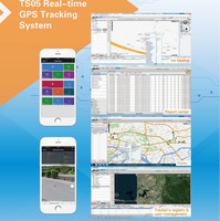 Web Based GPS Tracking System Software Works with all trackers