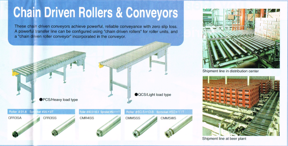 Chain Driven Rollers and Conveyors