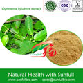 Gymnema sylvestre extract 25% 75% gymnemic acids
