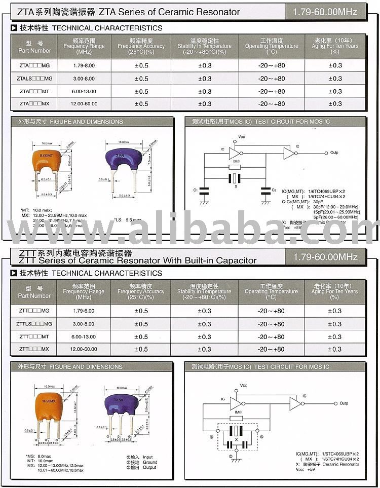 ZTA/ZTT Series of Ceramic Resonator with Build-in Capacitor
