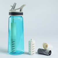 Pursafet Antibacterial Water Filter Bottle Outdoor