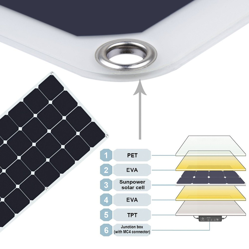 100w bendable solar panel flexible solar cell roll