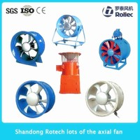 air ventilation axial blower fan radiator cooling fan motor