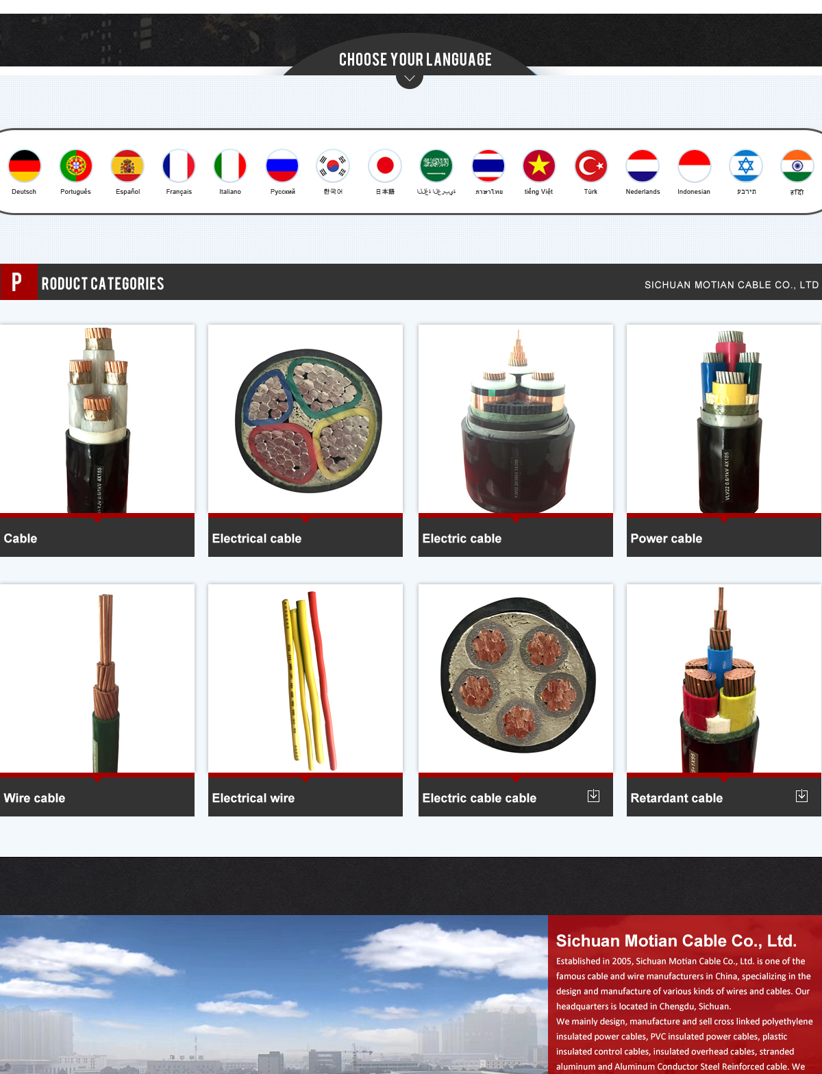 Sichuan Motian Cable Co., Ltd. - Cable, Wire