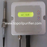 PTT 001 Online Ppm Meter For