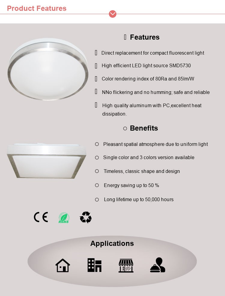 12w 18w 24w 32w Square mounted led ceiling light, modern led ceiling lamp, square led ceiling lights 12w