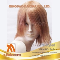 Style: Ambra Human hair and Heat resistant synthetic hair blended Pre-styled Hand tied Mono Top Machine made wigs