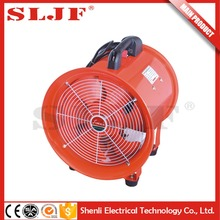 ATEX 110-380V shutter way explosion-proof ventilation axial fan 120x120x38