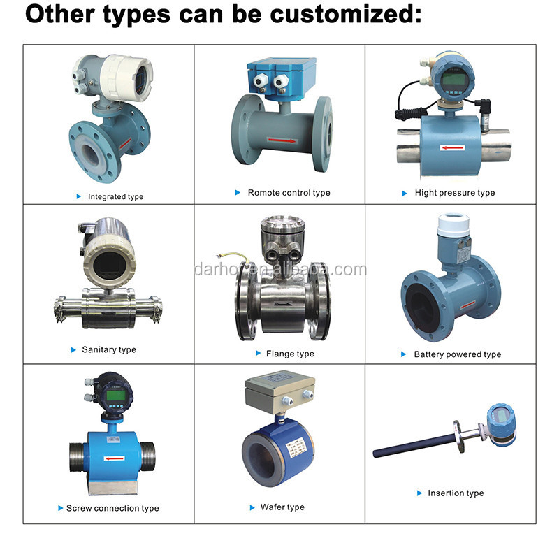 DH1000 direct reading insertion type E&H electromagnetic flowmeter