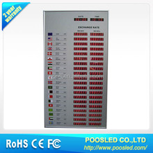 exchange foreign sign panel \ exchange panel banner \ exchange rate display screen