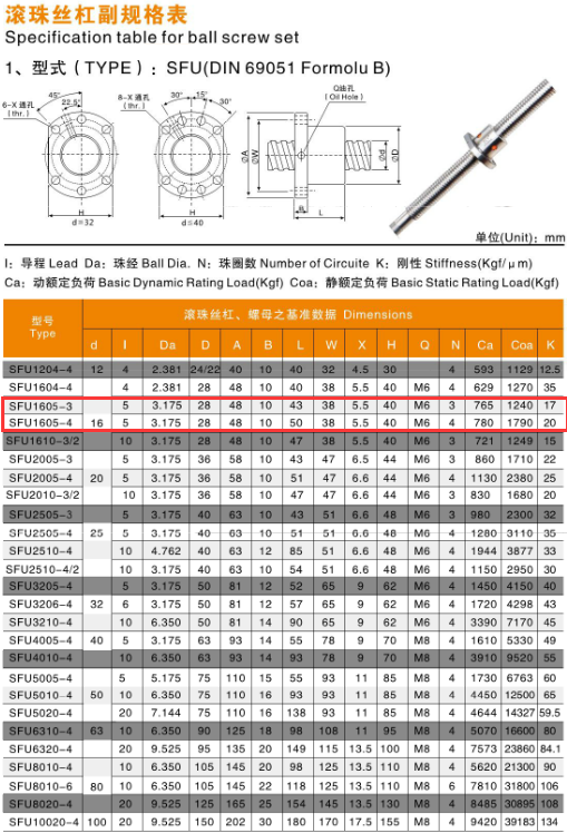 Saier SFU1605 ball screw.png