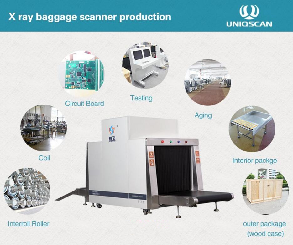 xray production process