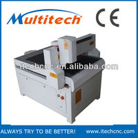 Hot sale! 1.5KW spindle motor/1.5kw water cooled spindle motor/1.5kw electric motor