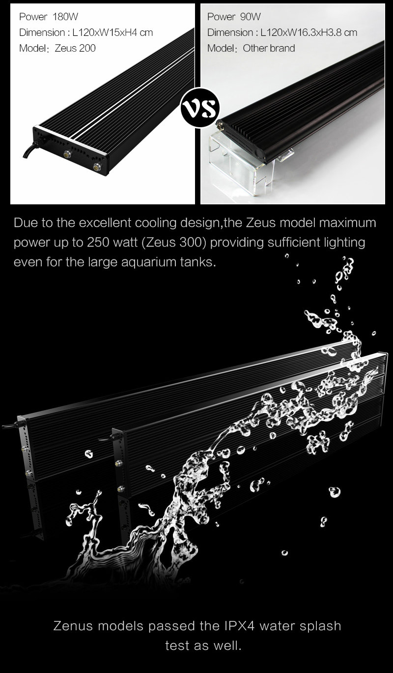 Ledzeal Zeus series Z200 LED aquarium fish tank light