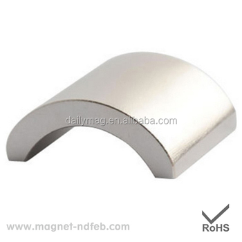 Customized Sintered NdFeB Permanent Magnets with the Tile Shape