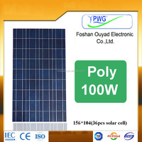 China factory export high efficiency pv module poly 100W home solar panel