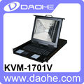 NEW ARRIVAL KVM IP