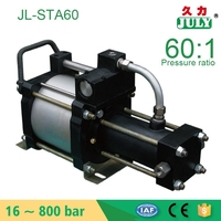 best seller high pressure JULY plastic pvc pipe hydro test pump