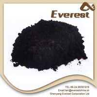 Private Custom Affordable High Soluble humic acid price
