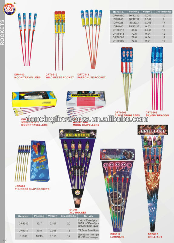 Roman Candle Consumer Fireworks for Sale