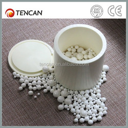 Complete specifications zirconia mill balls