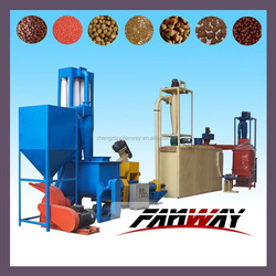 Pet food processing plant/ Pet food production line cost