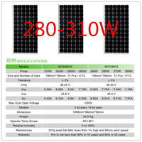 290w polycrystalline pv solar panel high quality with MC4 connector and cable SFM30072