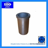 high pure graphite crucible china wholesale