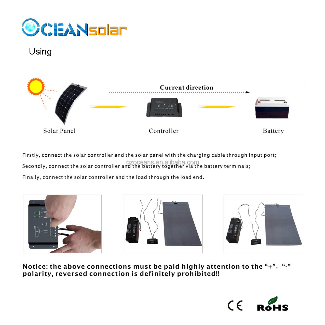 bendable solar panel rechargable solar battery 20W to 90W 18V charging 12 battery