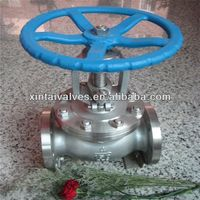 Ultramodern flanged API casting/WCB & ss304/316 vogt check valves brass ball valve manufacturers made in wenzhou China