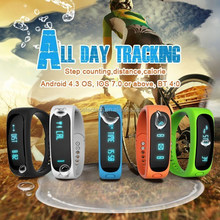Bluetooth Wristband, Pedometers Bracelet, Wearable Devices