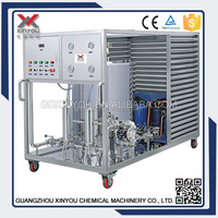 Equipment From China For The Small Business Liquid Soap Filling Machine