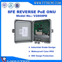 PACPON 8FE Reverse PoE ONU 48V FONTE POE EPON MDU for FTTH/FTTC/FTTN Solution