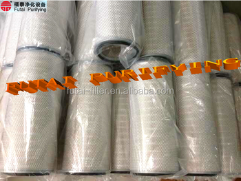 Chinese cheapest filter cartridge