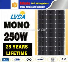 solar panel mono 250w Class A in solar energy systems in Sri Lanka market