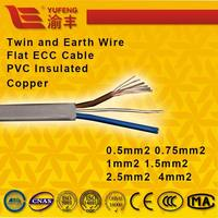 BVVB 60227 IEC flat sheath CCC standard PVC inculated pure cooper electric wire